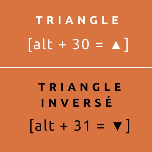 faire la figure  u0026quot triangle u0026quot  avec le clavier - - raccourcis clavier