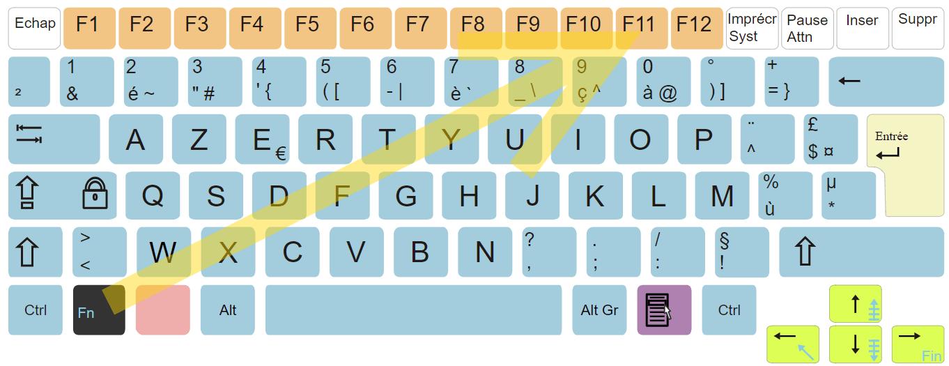 Astuce : votre écran au noir en un raccourci clavier