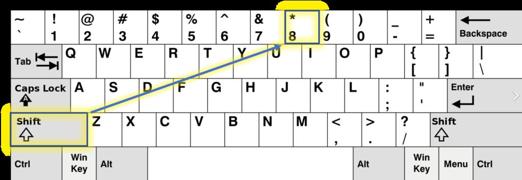 Astérisque sur clavier qwerty