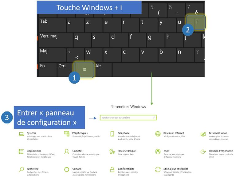 Ce tutoriel montre comment ouvrir le panneau de configuration à l'aide de la touche Windows et de la touche i
